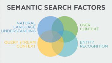 Apa Itu Semantic Search?